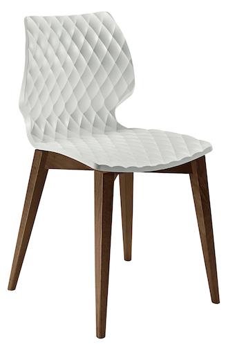 Design and Modern Furniture Trends in 2017